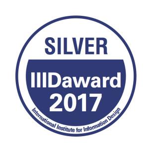 Silber für First Aid Kit