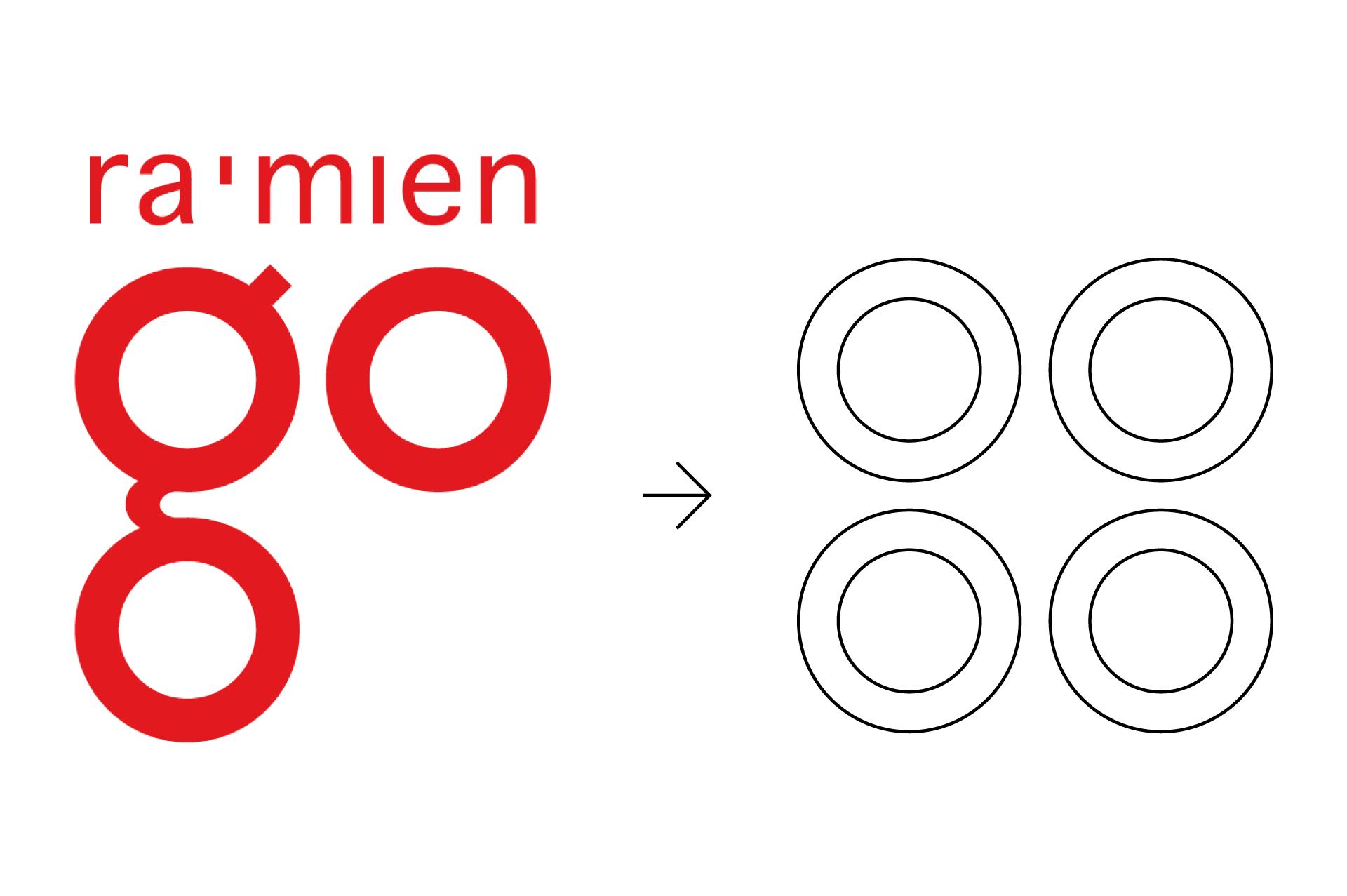Logo des Restaurants ra'mien go, dessen Kreisform Vorbild für die Schriftgestaltung mono to go ist