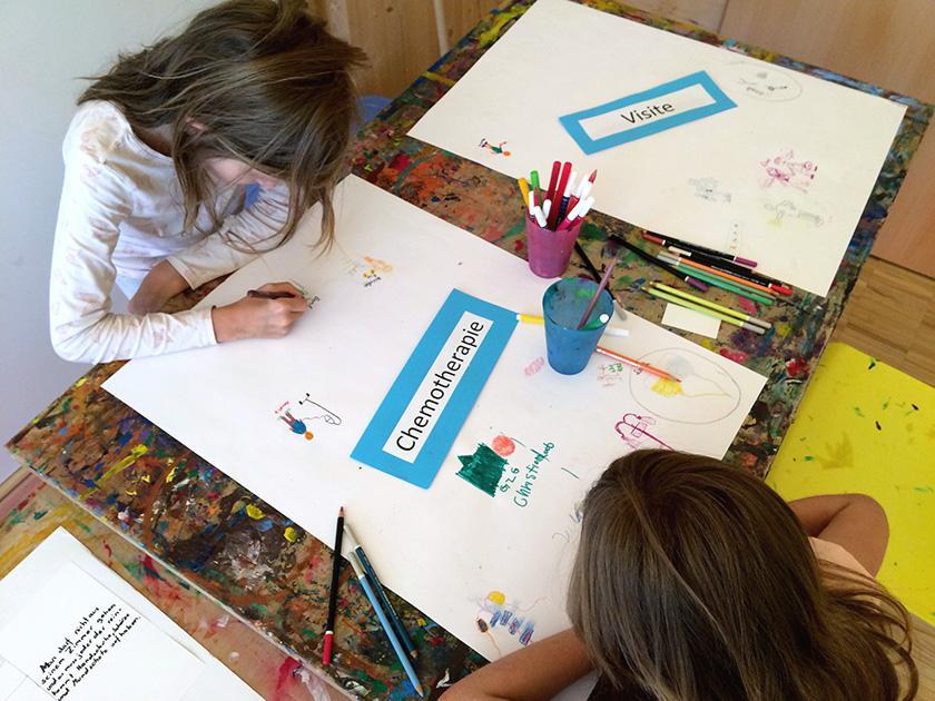 Kinder zeichnen ihre Erfahrungen über Chemoptherapie
