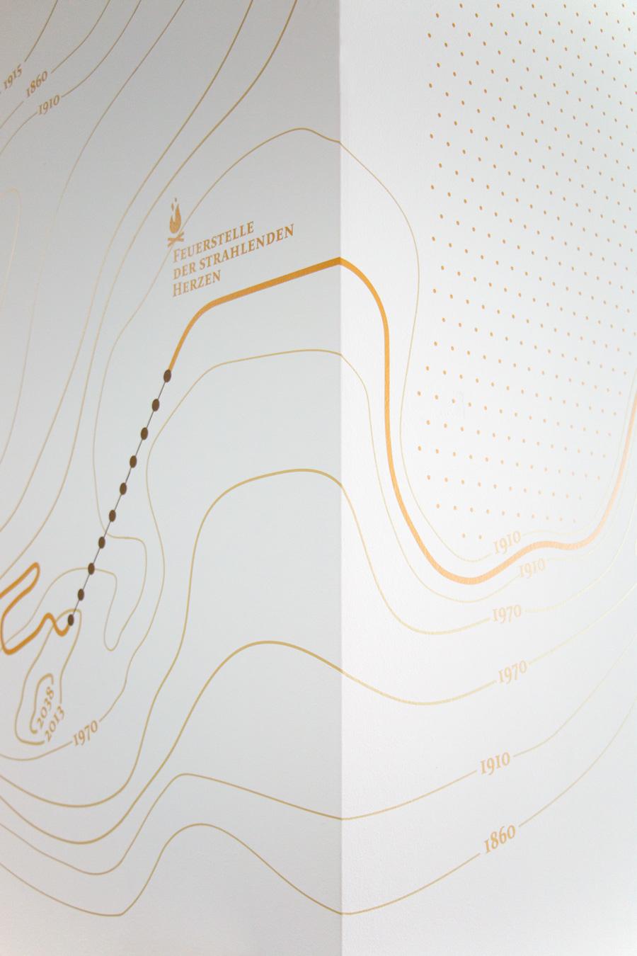 Illustration Landkarte mit malerischen Begriffen