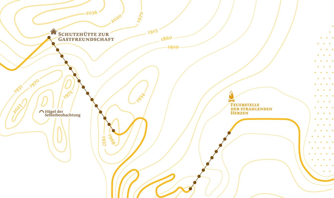 Illustration Landkarte mit Begriffen wie Schutzhütte zur Gastfreundschaft zur Verortung